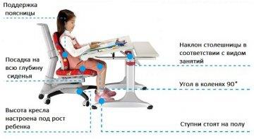 Мебель для школьника - подбираем стул